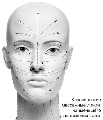 Домашний скраб для кожи лица