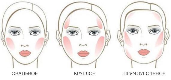 Как выровнять тон кожи лица