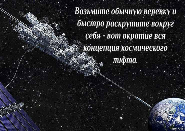 космический лифт миф или реальность
