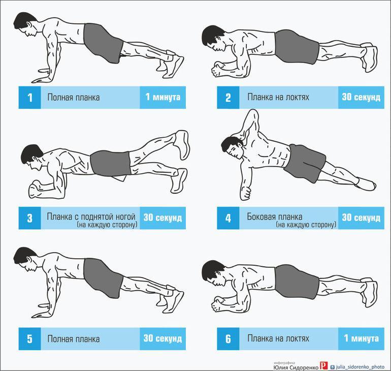 Упражнение планка как завершающая часть аэробичной нагрузки