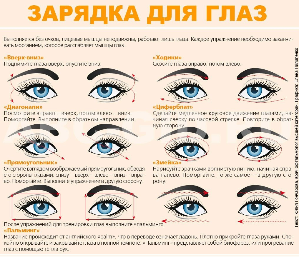 Таблица упражнение для глаз