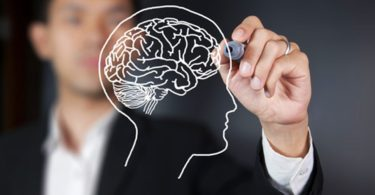 метод психологического влияния на людей