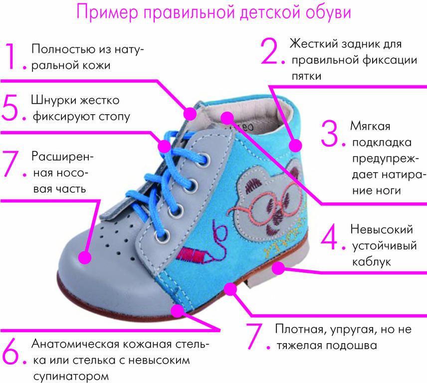 Как выбрать детскую обувь правильно