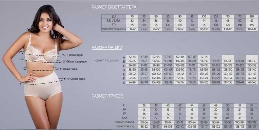 Как правильно выбрать нижнее бельё для женщины